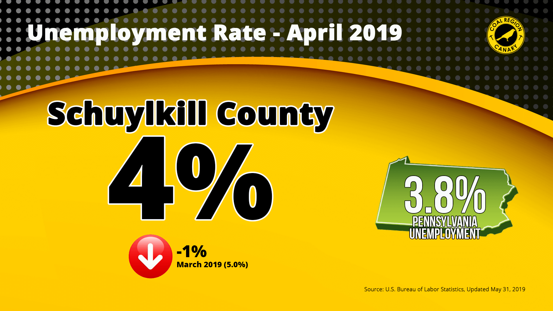 Schuylkill County unemployment rate april 2019