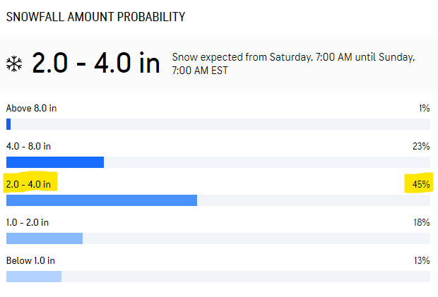 january 18 snow total accuweather