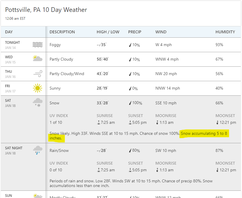 january 18 snow total weather channel