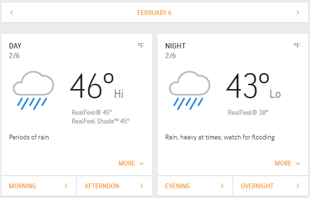 accuweather rain thursday