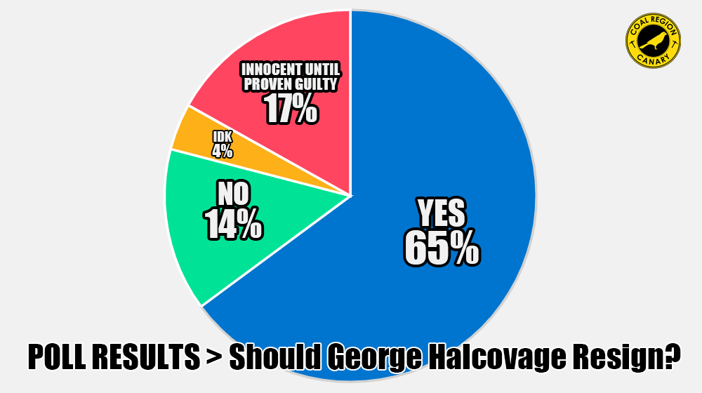 should george halcovage resign poll results