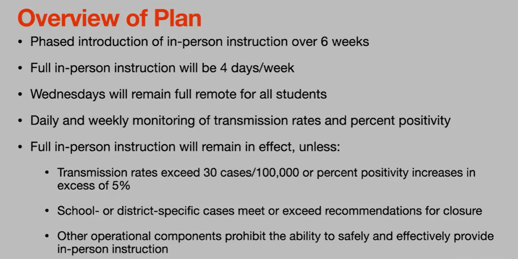 pottsville area reopening plan components